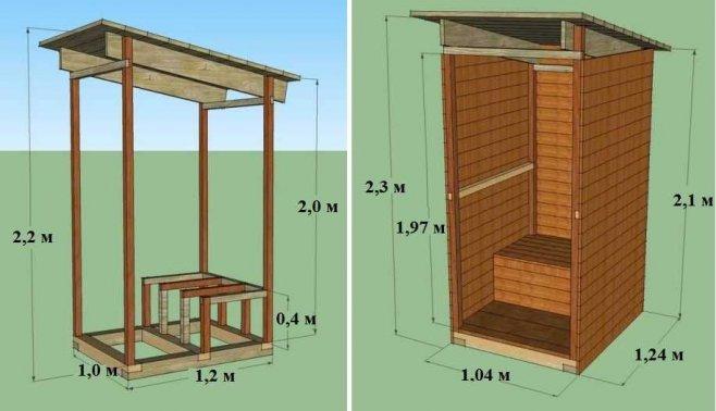 Как сделать уличный туалет для дачи или загородного участка  своими руками