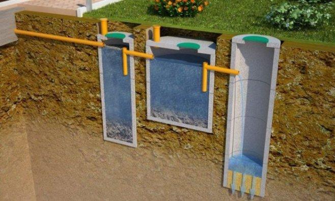 Как в США строят систему канализации для частного дома