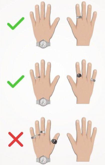 Руководство для мужчин по ношению колец