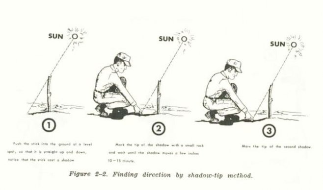 Как найти север с помощью палки и солнца